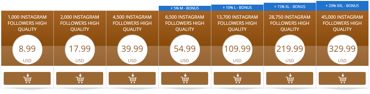 Buy Instagram followers image overview