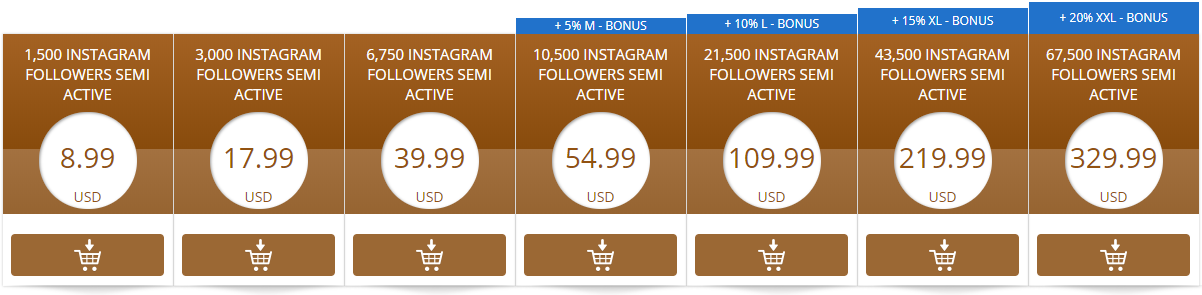 Buy instagram semi-active followers image overview