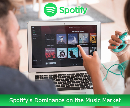 Spotify's dominance on the Music market